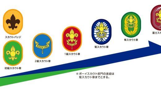 1級・菊章進級技能章報告書を送付